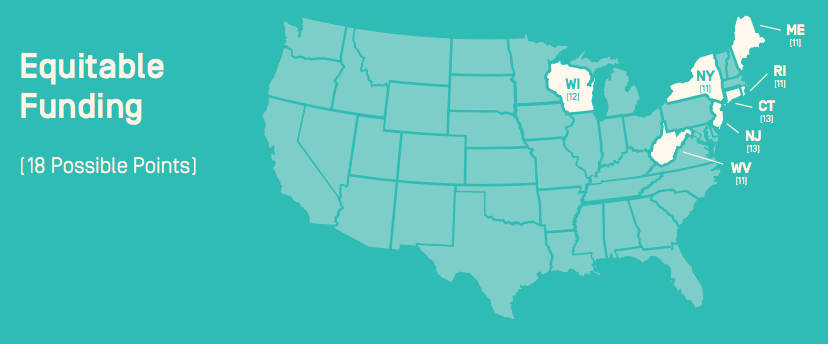 Equitable Funding: Which States are Leading the Way?