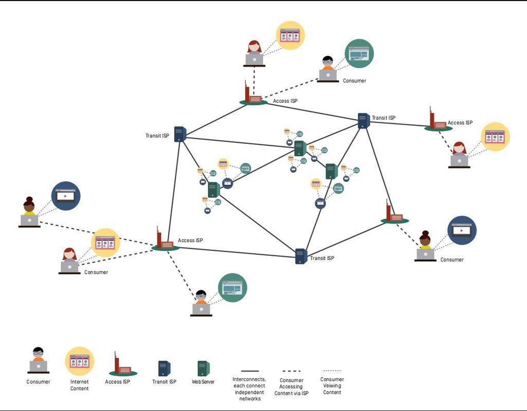 M-Lab Network