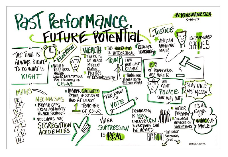 Past Performance, Future Potential