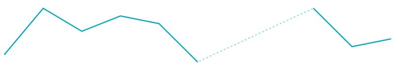 Bocoup Line Charts