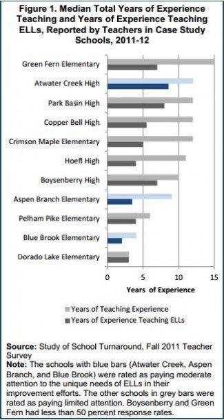 Education figure