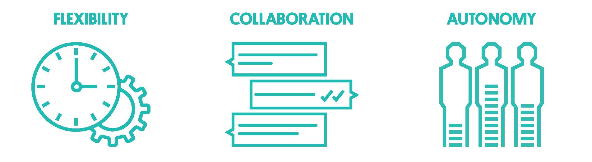 Flexibility Collaboration Autonomy icons
