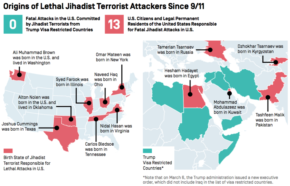 Origins of Lethal Jihadist Terrorist Attackers Since 9/11