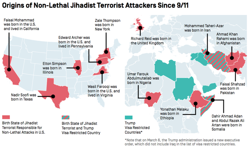 Origins of Non-Lethal Jihadist Terrorist Attackers Since 9/11