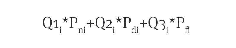 Quality equation wide